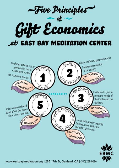 EBMC-gift-economics_WEB_RECOMMENDED